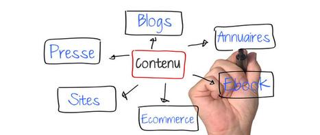 Rédaction web – Les 5 astuces incontournables - Ecritoriales.com | Pour améliorer l'efficacité de votre force de vente, une seule adresse: mMm (formation_ conseil_ animation) en marketing management........................ des entreprises et des organisations .......... mehenni Marketing management......... | Scoop.it