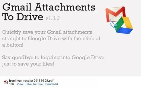 Seis herramientas y extensiones para sacar más partido a Google Drive | Recull diari | Scoop.it