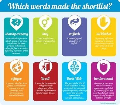 Y el ganador de la palabra del año 2015 según Oxford Dictionaries es…¡un emoji! - Marketing Directo | RRSSMarketing | Scoop.it