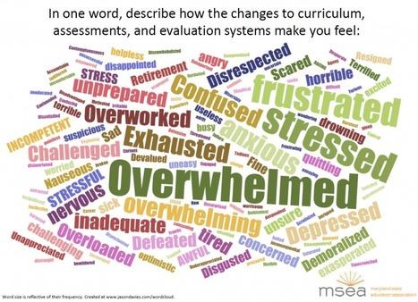 Teachers feel unprepared for new Common Core curriculum, tests, survey finds - MarylandReporter.com | Core curriculum | Scoop.it