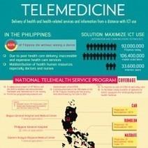 [PAGSAMA] Telemedicine in the Philippines | Visual.ly | Australian e-health | Scoop.it