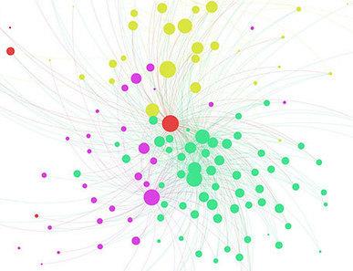 Little Bird - social influencer discovery | Big Data Analytics & Technologies | Scoop.it