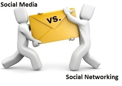 What is the difference between social media and social networking? | The Small Business Storyteller | Digital Marketing Fever | Scoop.it
