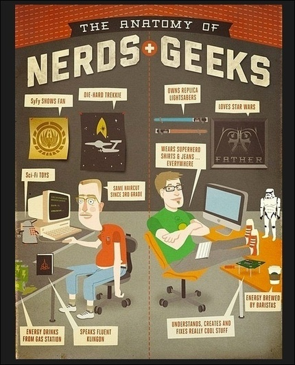 Différence entre geek et nerd | And Geek for All | Scoop.it