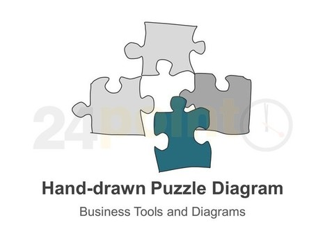 Puzzle Diagram - Hand-drawn PowerPoint Slides | PowerPoint Presentation Tools and Resources | Scoop.it
