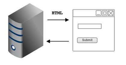Server-side HTML vs. JS Widgets vs. Single-Page Web Apps | JsDev | Scoop.it