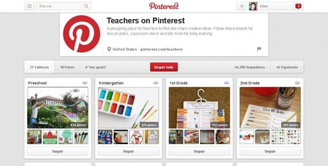 Teachers on Pinterest (teachers) | Noticias, Recursos y Contenidos sobre Aprendizaje | Scoop.it