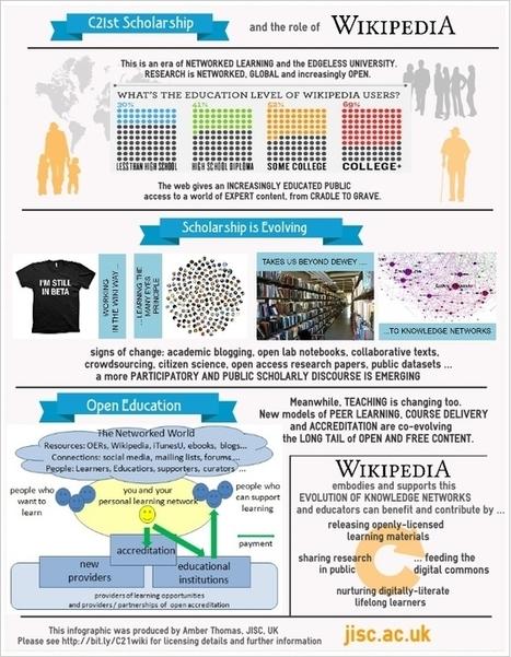 21st-century Scholarship and Wikipedia | Ariadne | Altmetrics | Scoop.it