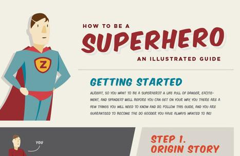 5 raisons de créer du contenu visuel pour votre site web | Noveo Creative | Ecriture web | Scoop.it