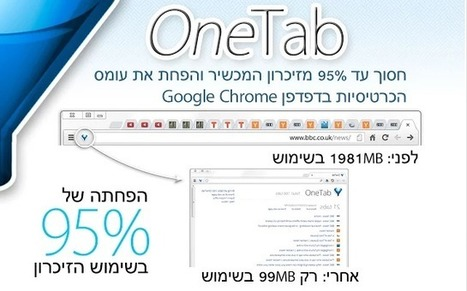 OneTab | תוסף | ניהול טאבים בדפדפן | Jewish Education Around the World | Scoop.it