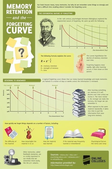 Memory Retention and the Forgetting Curve Infographic | UDL & ICT in education | Scoop.it