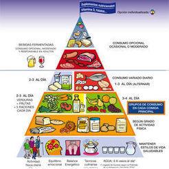 Nueva pirámide de la Alimentación Saludable: cambios y consejos   EROSKI CONSUMER   Escultismo para el Siglo XXI   Scoop.it