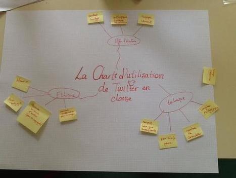 Charte d'utilisation en carte mentale | Classemapping | Scoop.it