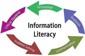¿Que significa Alfabetización Informacional en el siglo XXI? | Universo Abierto | Contenidos educativos digitales | Scoop.it