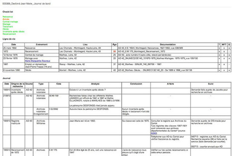#geneatheme : J'organise ma généalogie avec Evernote ~ La Gazette des Ancêtres | Généalogie & organisation | Scoop.it