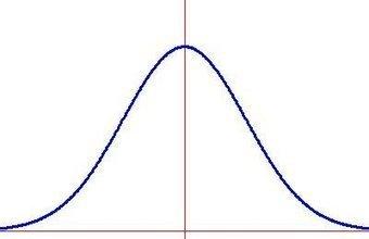 ¿Qué es una campana de Gauss? | probabilidad | Scoop.it