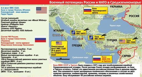 Russian Navy Permanent Task Force in Eastern Mediterranean   Middle East Insights   It's Me, o Lord!   Scoop.it