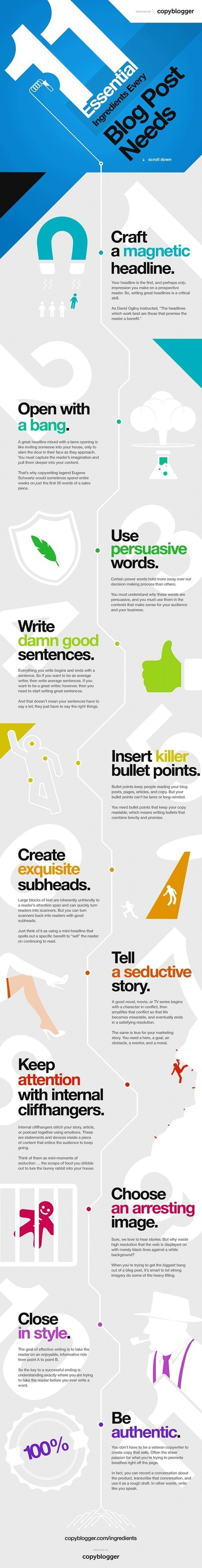 11 Essential Ingredients Every Blog Post Needs [Infographic] - SociallyStacked | My Blog 2014 | Scoop.it