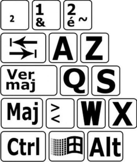 Attention Lettres en Danger - jeux pour apprendre comment taper vite au clavier   Jeux NSA   Scoop.it