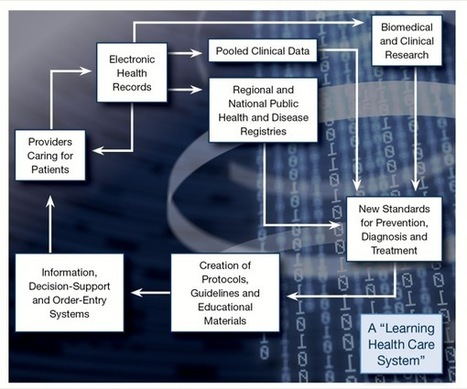 Biomedical Informatics Promises Profound Clinical Advantages - Gastroenterology & Endoscopy News | Health and Biomedical Informatics | Scoop.it