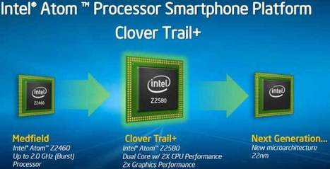 Finalmente, #Intel si dará soporte para #Linux en sus chips #CloverTrail | Desktop OS - News & Tools | Scoop.it