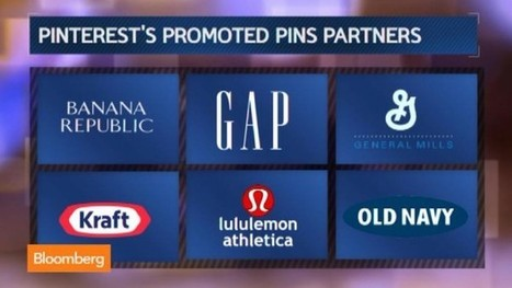 Which Brands Do Well on Pinterest?: Video | Pinterest | Scoop.it