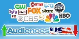 Lancement des premières webradios des chaînes MTV. - Le Blog TV News (Blog) | Big Media (En & Fr) | Scoop.it