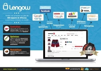 Lengow : E-Commerce Award International | How to sell on marketplaces ? | Scoop.it