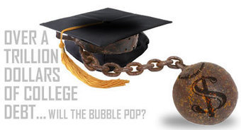 College Grads: The New Debt Slaves | #highered @Kevin_Corbett via @pgsimoes | A New Society, a new education! | Scoop.it