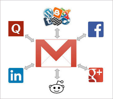 How to Use Gmail to Monitor All Your Marketing Channels | Startup | Scoop.it