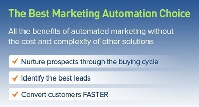 Loopfuse : Marketing Automation and Lead Management | Institut de l'Inbound Marketing | Scoop.it