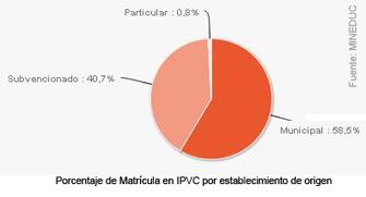 Instituto Profesional Valle Central: crisis por millonario reparto de ganancias y pagos a empresas relacionadas | CIPER Chile CIPER Chile » Centro de Investigación e Información Periodística | Educación | Scoop.it