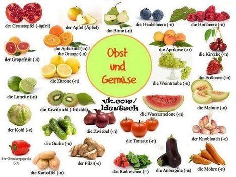 Obst und Gemüse - via Ich liebe Deutsch | German at MESC | Scoop.it