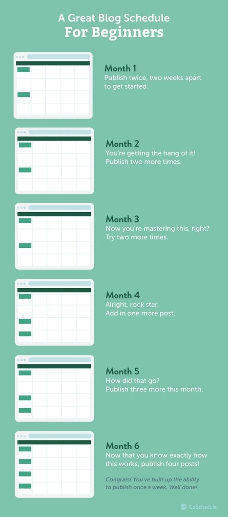 How To Plan A Blog Schedule That Will Crush Your Goals | Social Media in Manufacturing Today | Scoop.it
