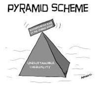 Is National Wealth Center A Pyramid Scheme ?   infinitydownlinesuccess   Scoop.it