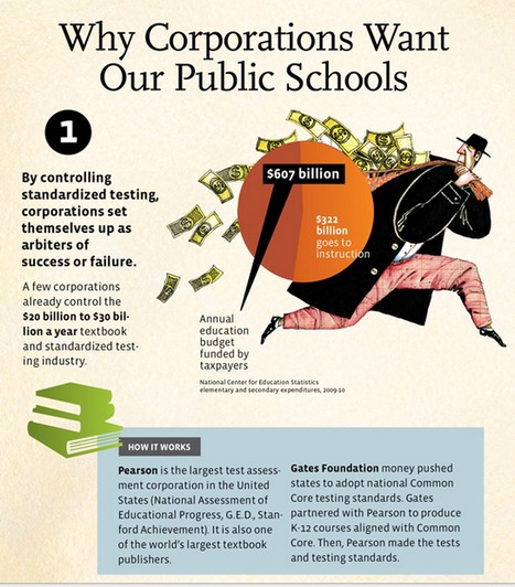 Why Do Corporations Want To Control Public Schools? Follow the money! | Technology in Art And Education | Scoop.it