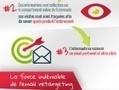 [Infographie] L'efficacité de l'email retargeting | webmarketing | Scoop.it