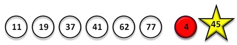 SuperEnalotto Results For Thursday The 18th Of September 2014 | Lottery News | Lottery News | Scoop.it