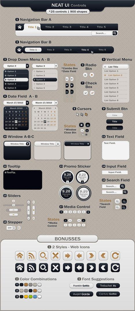 Elements UI simples mais indispensables pour réaliser tous vos wireframes | Ergognome | Outils & Logiciels wireframing | Scoop.it