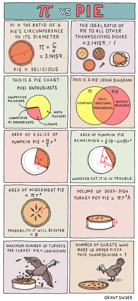INCIDENTAL COMICS: Pi vs. Pie | marked for sharing | Scoop.it