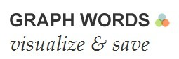 GraphWords.com - Visualize words!   Visual Learning for EFL   Scoop.it