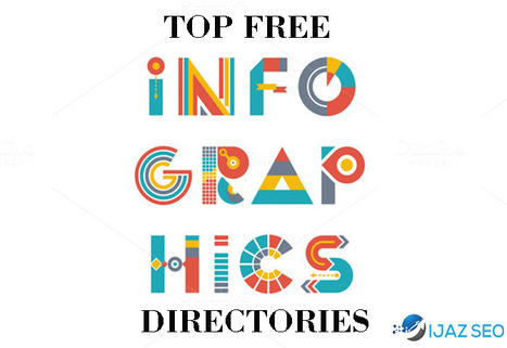 top free infographic directories-IJAZSEO | The Bloggers Lab | Scoop.it