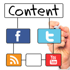 How to use Social Media for Content Curation? | Content Marketing & Social Media | Scoop.it