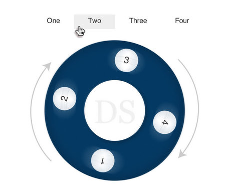 Code a Spinning Circular Menu With CSS   Web designs   Scoop.it