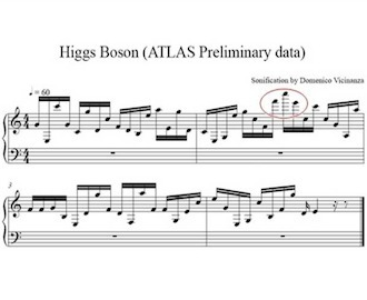 Here's What the Higgs Boson Sounds Like | Annie Haven | Haven Brand | Scoop.it