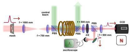 Optics: Images stored in vapor (VIDEO) | Ciencia-Física | Scoop.it