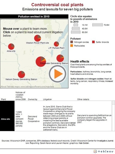 Visualization: Emissions data for seven coal-fired power plants | green infographics | Scoop.it