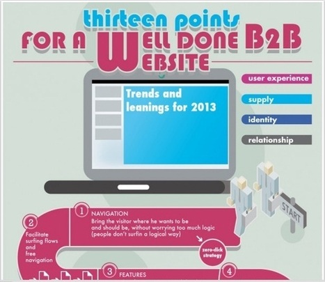 13 good website development tips for developing a B2B Website | Designing a Good Website | Scoop.it