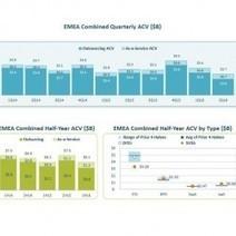 Outsourcing en baisse sur fond de percée IaaS/SaaS en EMEA - Le Monde Informatique | Le monde du Saas et des Acteurs | Scoop.it
