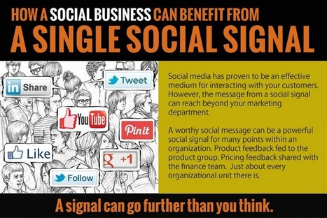 Beyond Marketing: The Organizational Impact of a Social Signal [INFOGRAPHIC] | Social Media Today | Brand content & marketing et usages numériques | Scoop.it